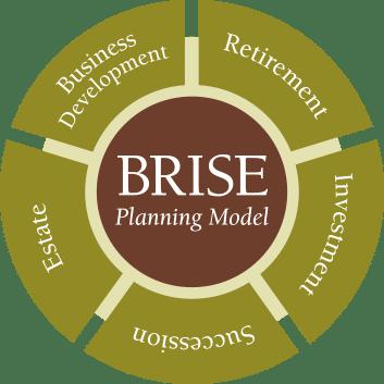 Brise Model